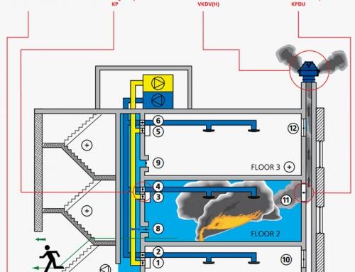 سیستمهای کنترل دود